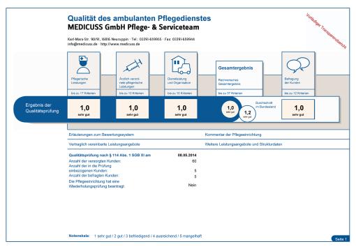 MDK Qualitätsprüfung 2014